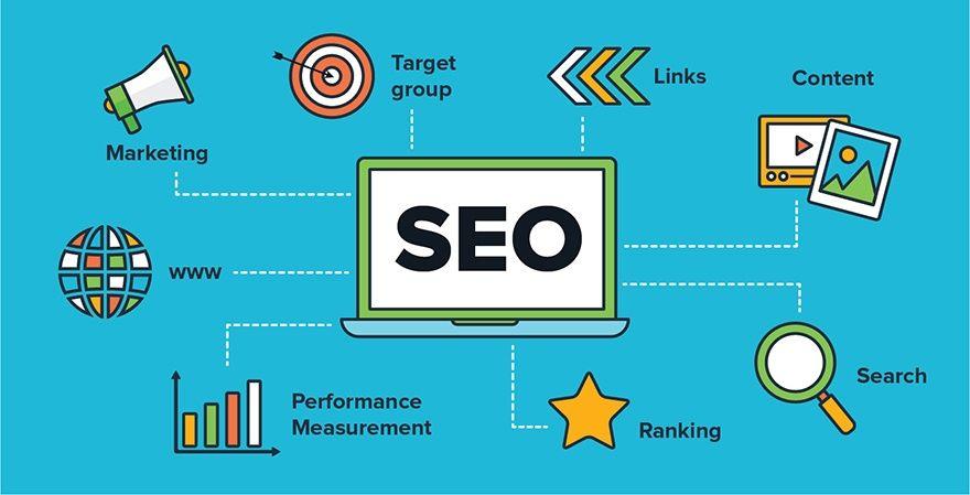 SEO Specialist inhuren? Scoren in Google! | Forward Marketing