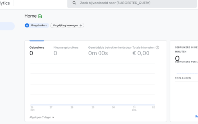 Google Analytics 4: Stappenplan!